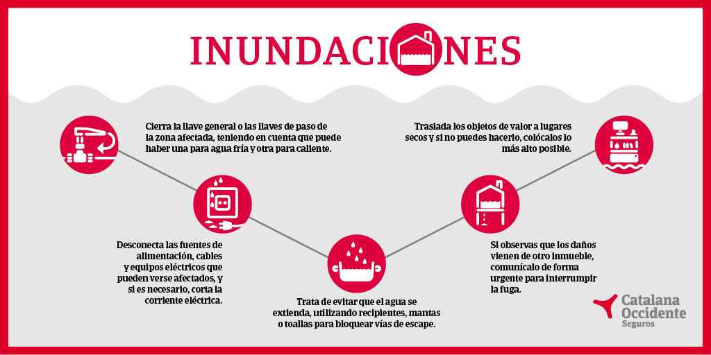 infografia-inundaciones-catalana-occidente